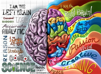 Left Brain Right Brain Creativity